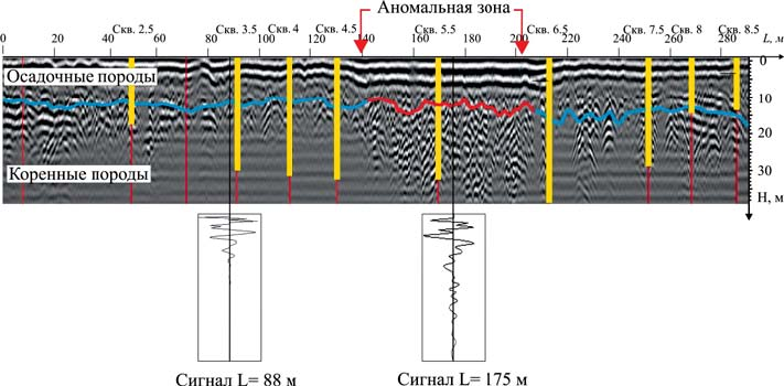 Mapping of structural heterogeneities of frozen rock mass by