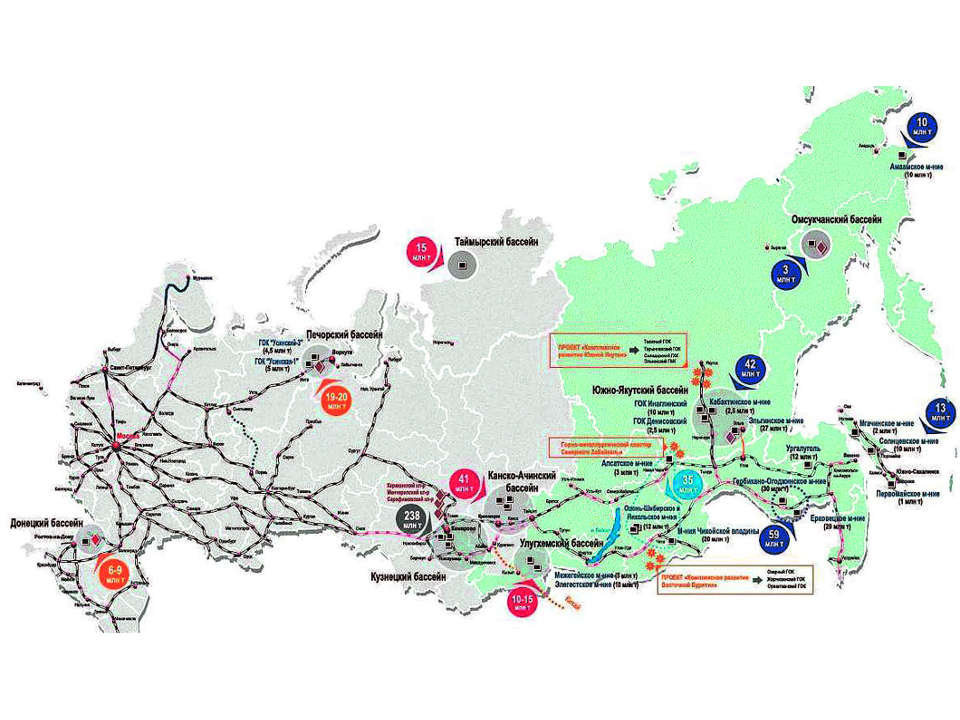 About future opportunities of the private-public partnership development in the coal sector of Russia